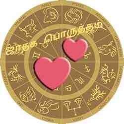 Tamil name matching for marriage in Tamil Marriage